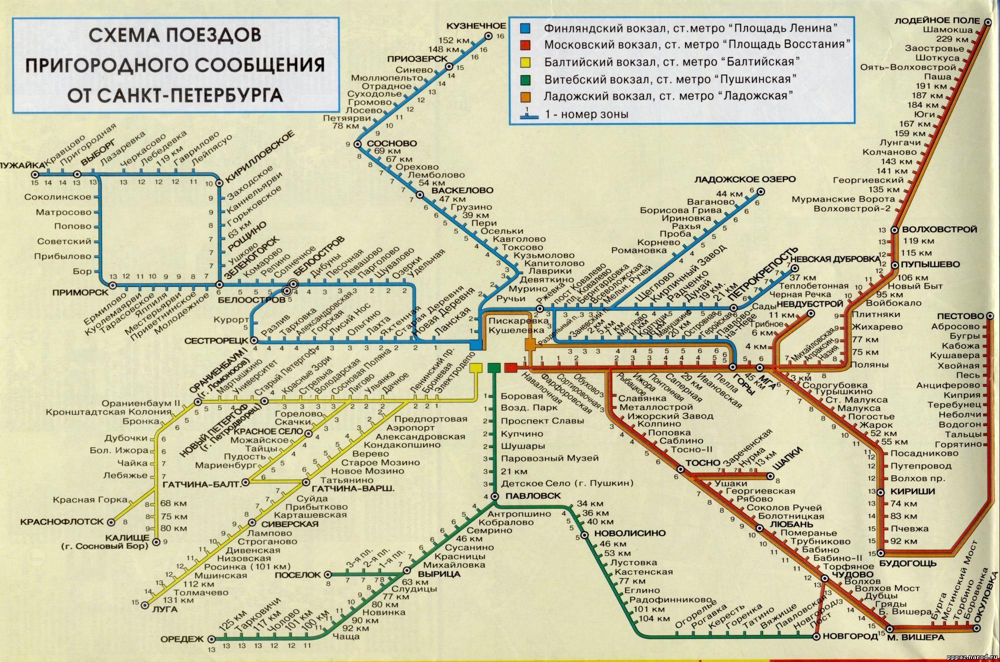 Схема движения электричек с балтийского вокзала спб